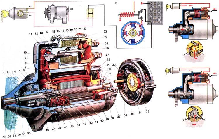 ВАЗ 2103 Стартер