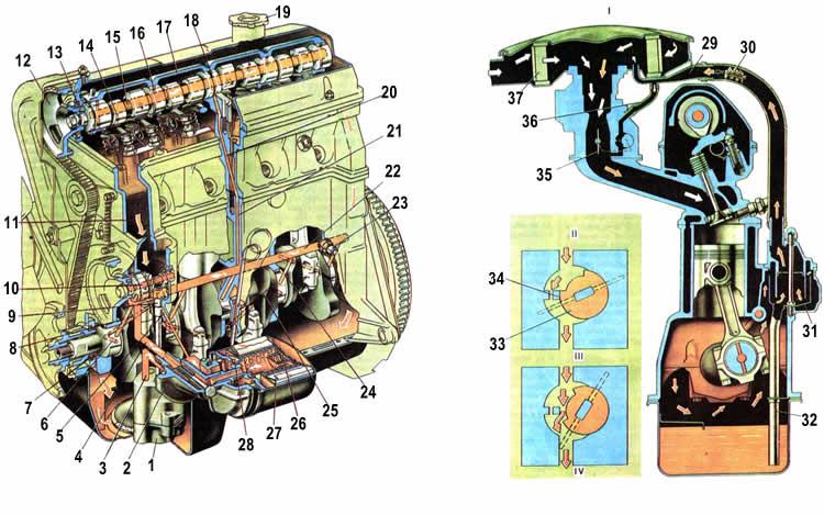ЛАДА 2104 (ВАЗ 2104) Система